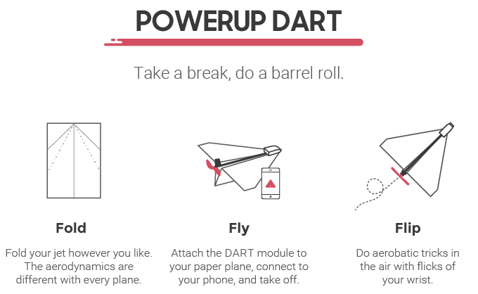 Powerup dart app controlled paper airplane indiegogo powerup dart is a conversion kit for paper planes that makes them awesome fold a small paper plane attach the dart and fly around your backyard malvernweather Images