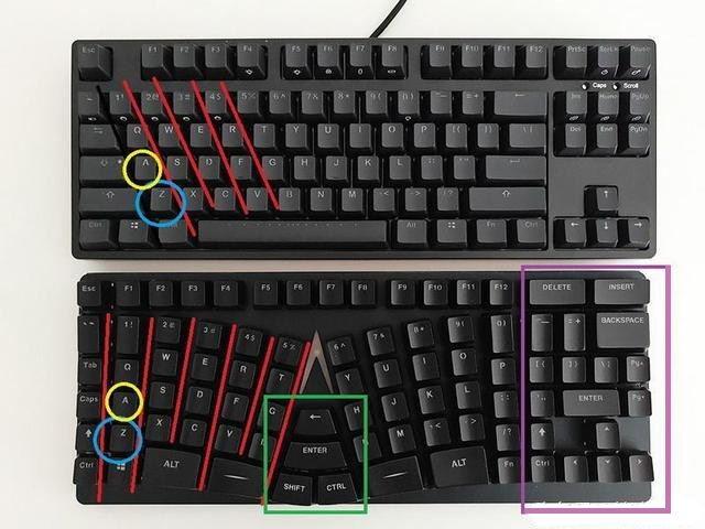 Эргономичная клавиатура X-Bows
