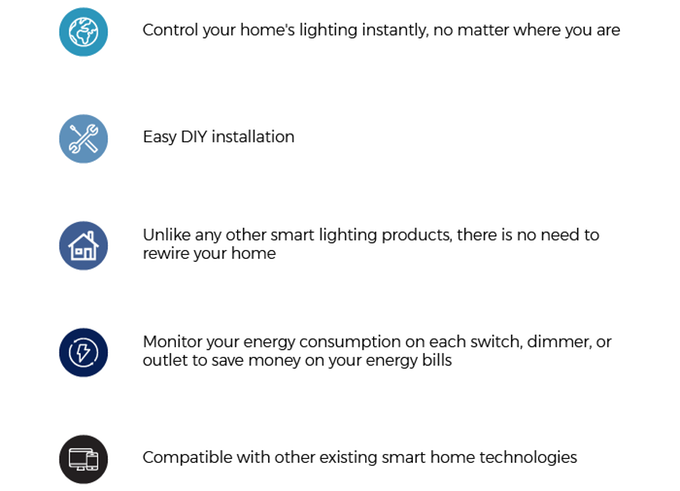 Kleverness: The World's Smartest Lighting System | Indiegogo