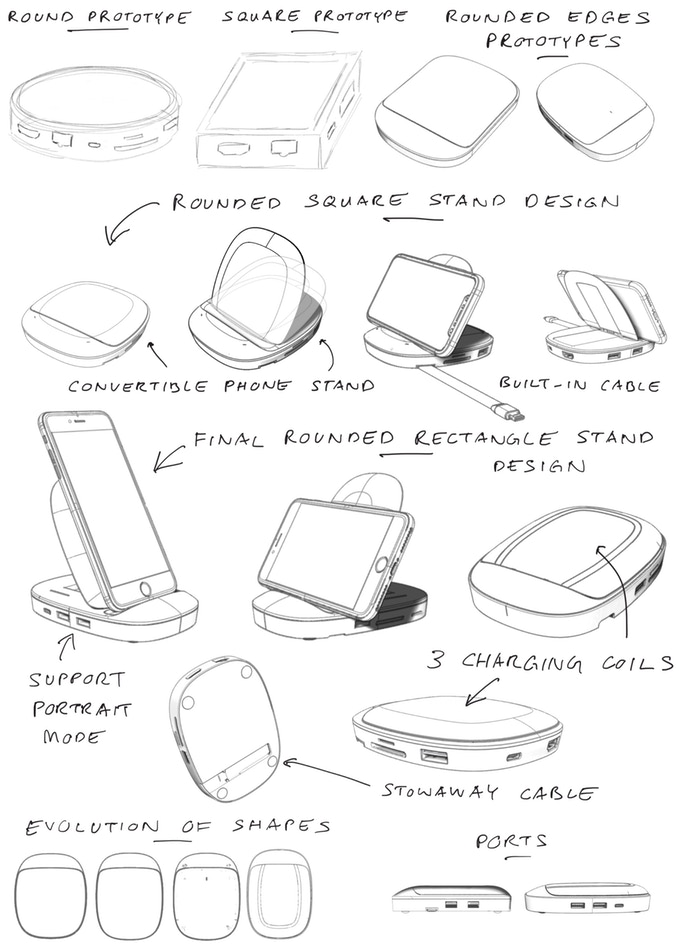 HyperDrive 7 5W Qi Wireless Charger & USB-C Hub | Indiegogo
