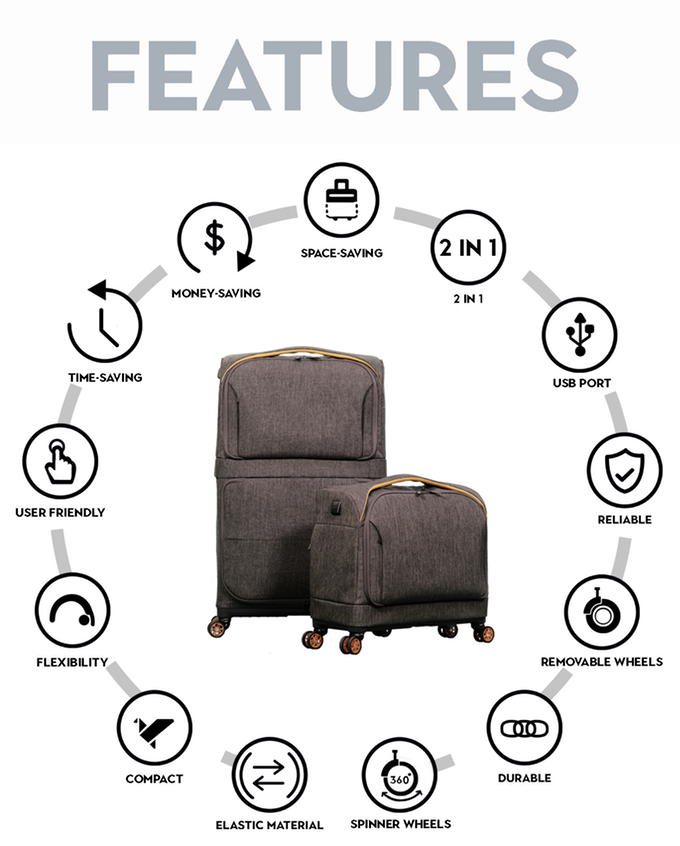 Rollux is more than just a smart suitcase, it also makes you travel smart!