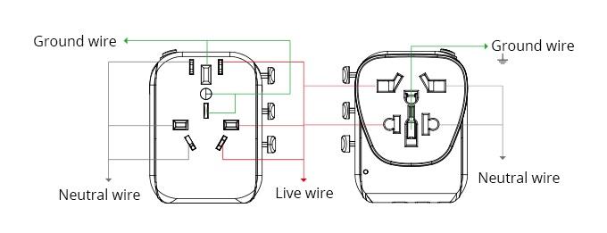 the safest global travel adapter fast charging  u2013 besteffier