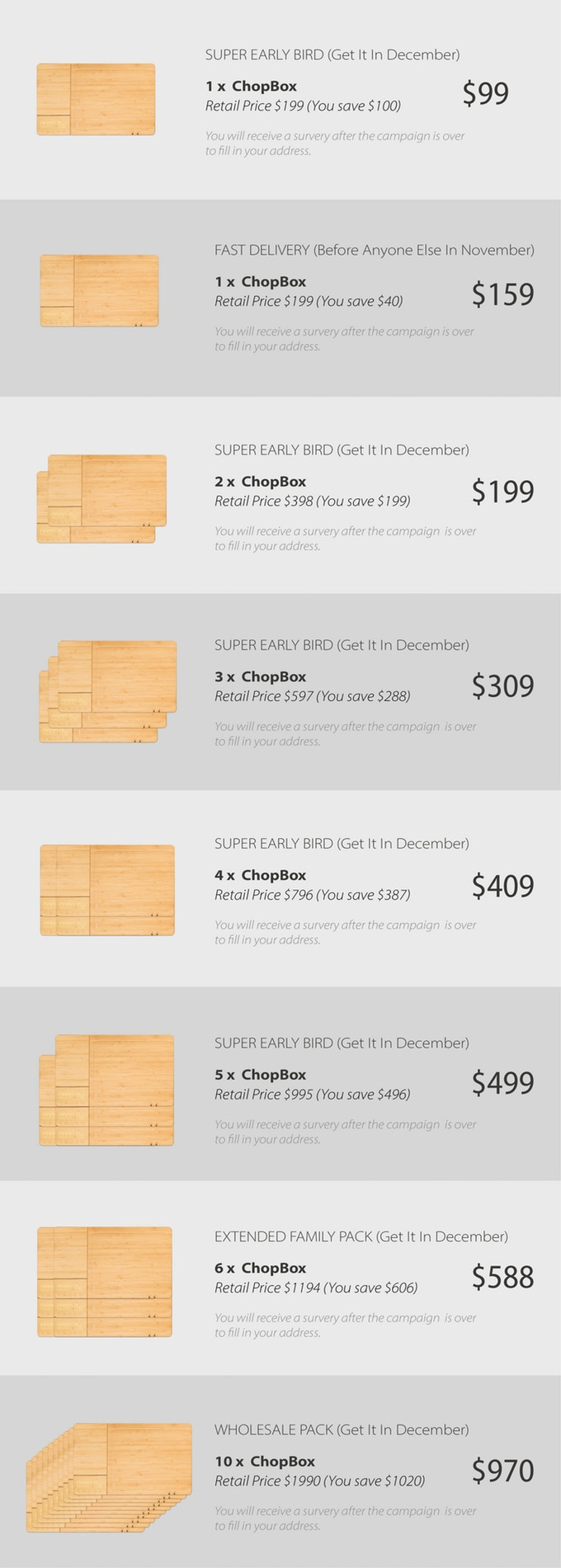 Chopbox Smart Cutting Board With 10 Features Indiegogo