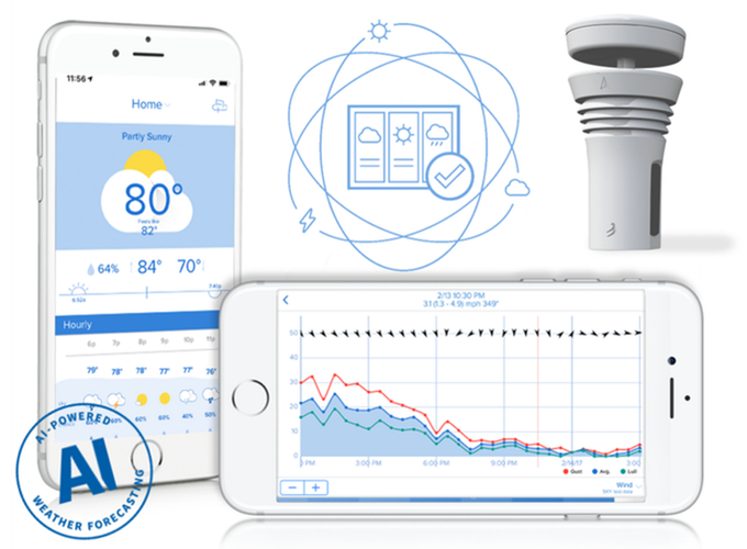 Best Home Weather Station 2020.Tempest A Revolutionary Personal Weather System Indiegogo